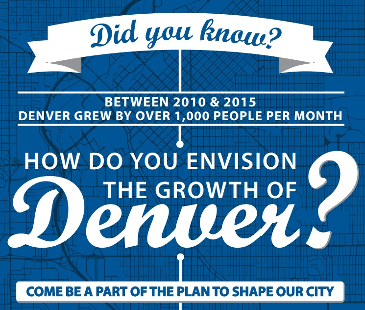 denver growth